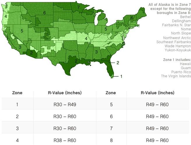 zone-chart.jpg#asset:374
